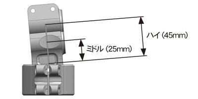 ハンドルバー寸法表